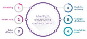 software out sourcing